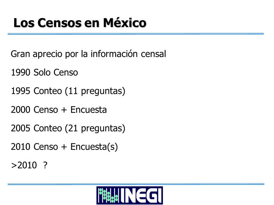 Los Censos en México Gran aprecio por la información censal 1990 Solo Censo 1995 Conteo (11 preguntas) 2000 Censo + Encuesta 2005 Conteo (21 preguntas) 2010 Censo + Encuesta(s) >2010