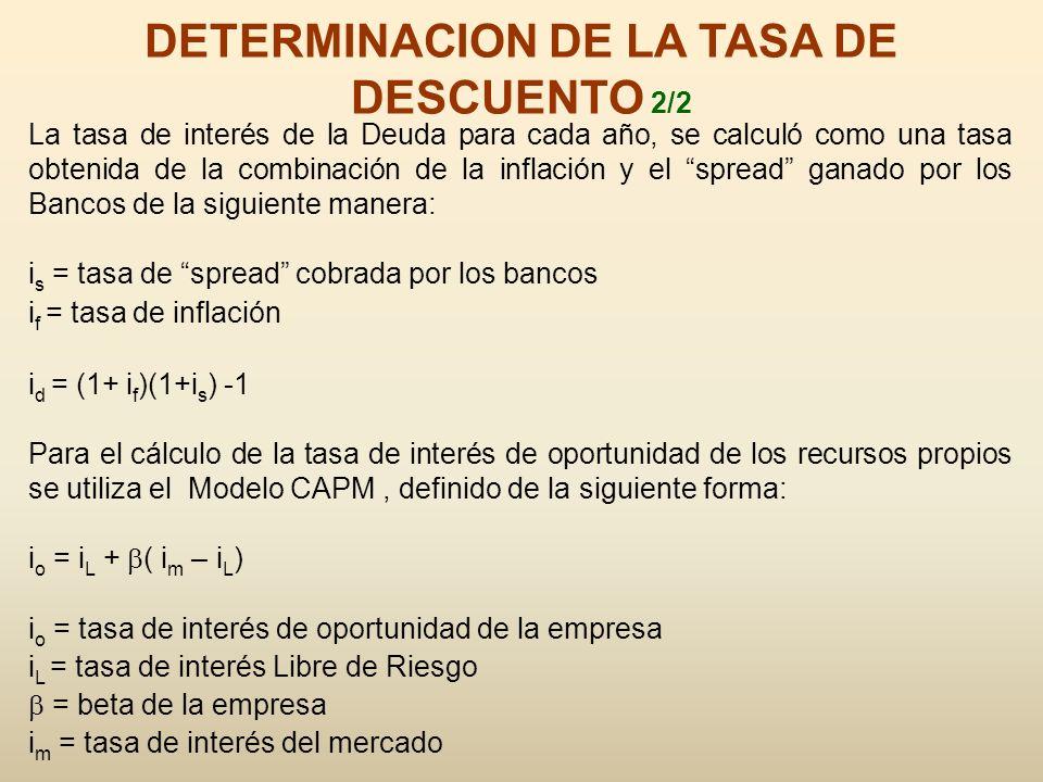 DETERMINACION DE LA TASA DE DESCUENTO 2/2 La tasa de interés de la Deuda para cada año, se calculó como una tasa obtenida de la combinación de la infl