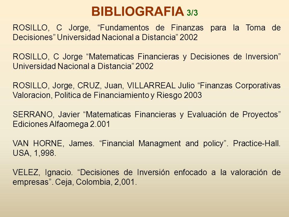 ROSILLO, C Jorge, Fundamentos de Finanzas para la Toma de Decisiones Universidad Nacional a Distancia 2002 ROSILLO, C Jorge Matematicas Financieras y