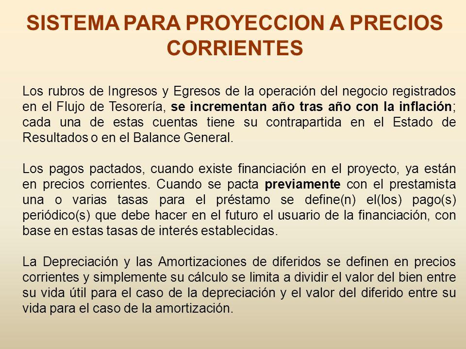 SISTEMA PARA PROYECCION A PRECIOS CORRIENTES Los rubros de Ingresos y Egresos de la operación del negocio registrados en el Flujo de Tesorería, se inc