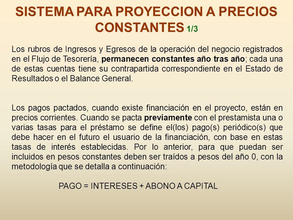 SISTEMA PARA PROYECCION A PRECIOS CONSTANTES 1/3 Los rubros de Ingresos y Egresos de la operación del negocio registrados en el Flujo de Tesorería, pe