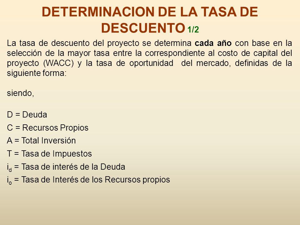 DETERMINACION DE LA TASA DE DESCUENTO 2/2 La tasa de interés de la Deuda para cada año, se calculó como una tasa obtenida de la combinación de la inflación y el spread ganado por los Bancos de la siguiente manera: i s = tasa de spread cobrada por los bancos i f = tasa de inflación i d = (1+ i f )(1+i s ) -1 Para el cálculo de la tasa de interés de oportunidad de los recursos propios se utiliza el Modelo CAPM, definido de la siguiente forma: i o = i L + ( i m – i L ) i o = tasa de interés de oportunidad de la empresa i L = tasa de interés Libre de Riesgo = beta de la empresa i m = tasa de interés del mercado