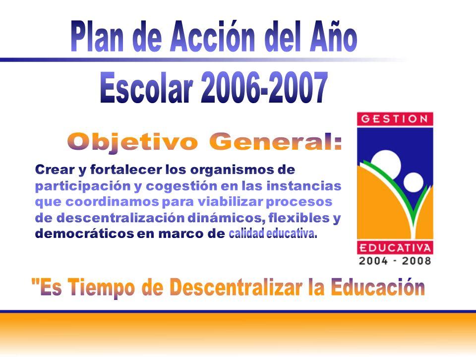 3 ActividadPropósitoParticipantesLugarResponsablePeríodo Reestructuración de 400 Juntas de Centros y de Plantel de Media que han perimido en sus funciones.