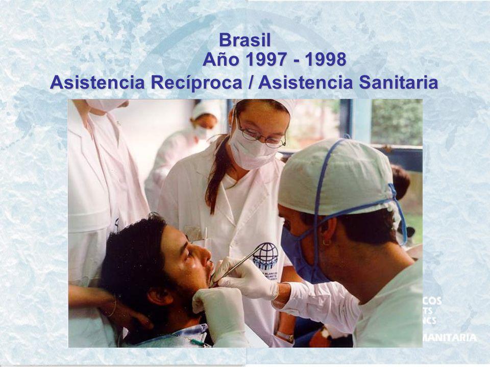 Brasil Año 1998 Logística