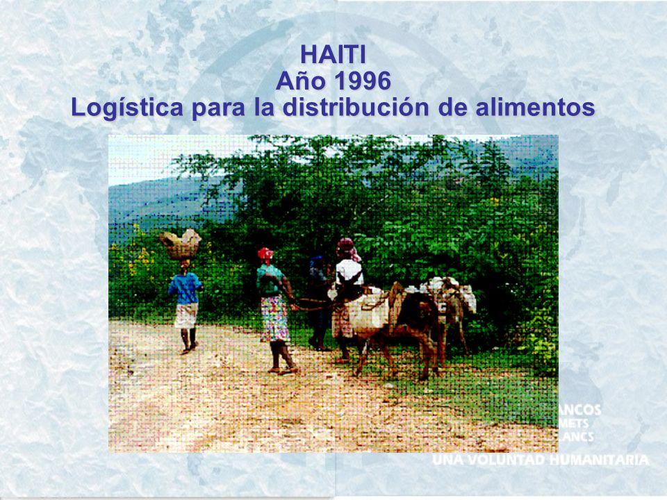 El Salvador Año 2003 Apoyo al Programa de gestión de riesgo participativo y asistido en la Cuenca Binacional del Río Paz