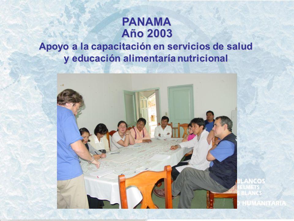 NICARAGUA Año 2003 - 2004 Formación de Recursos Humanos en Bosawás: Hijos del Río