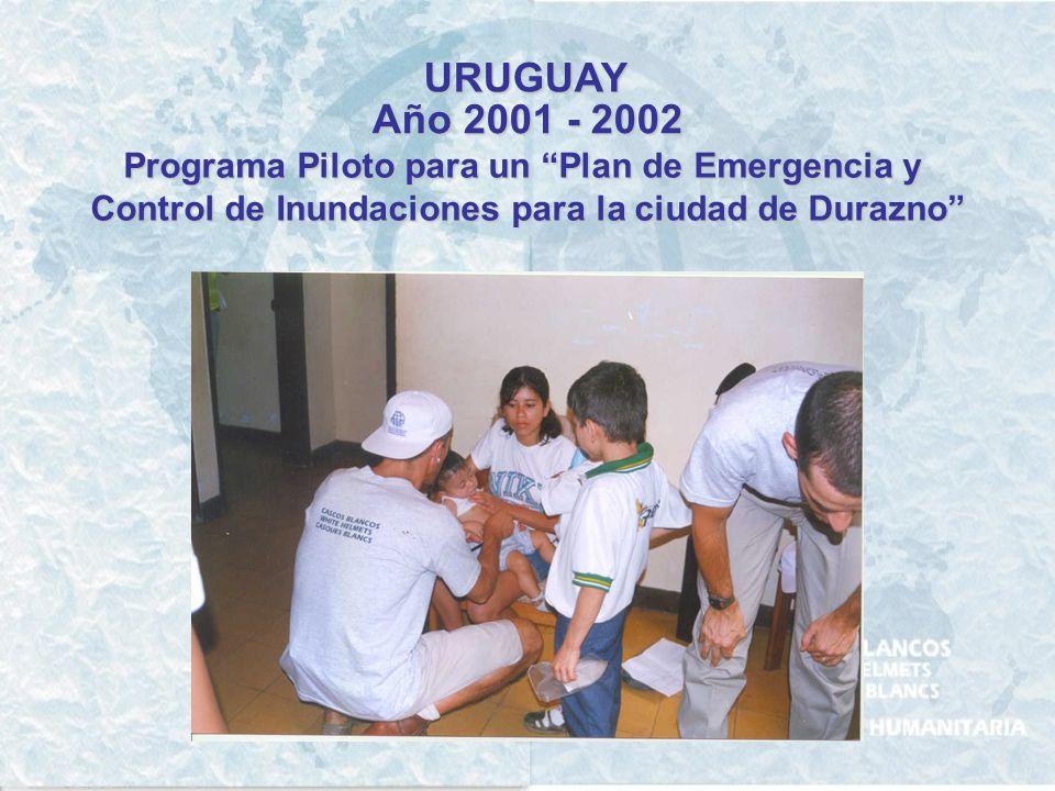 SURINAM Año 1998 - 1999 Apoyo al Sistema de Salud