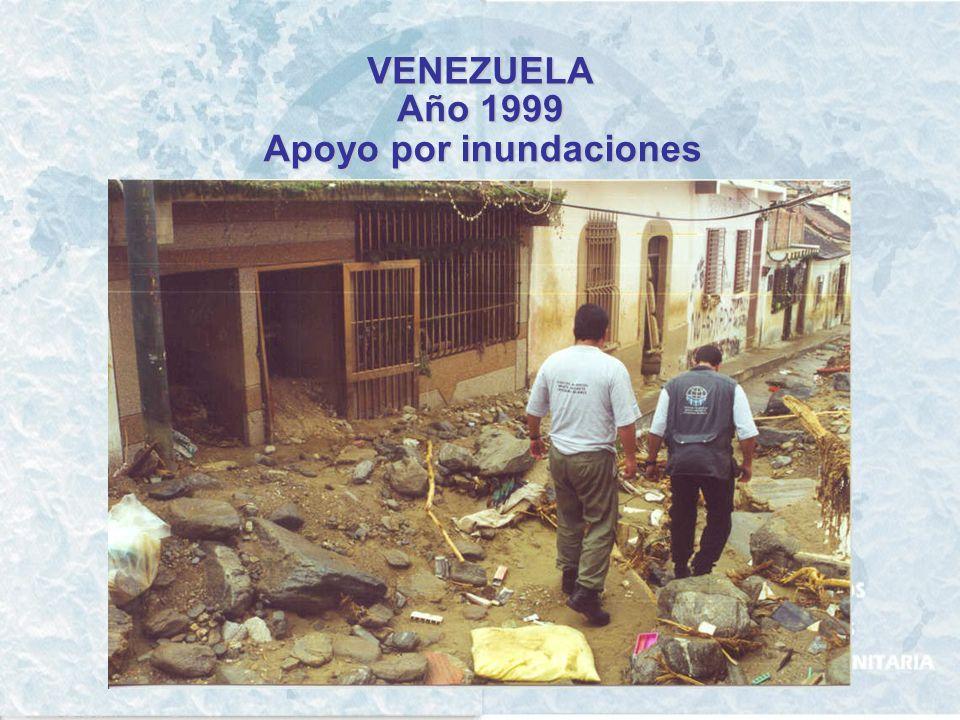 URUGUAY Año 2003 Manos Solidarias
