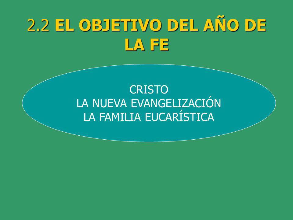 2.2 EL OBJETIVO DEL AÑO DE LA FE CRISTO LA NUEVA EVANGELIZACIÓN LA FAMILIA EUCARÍSTICA