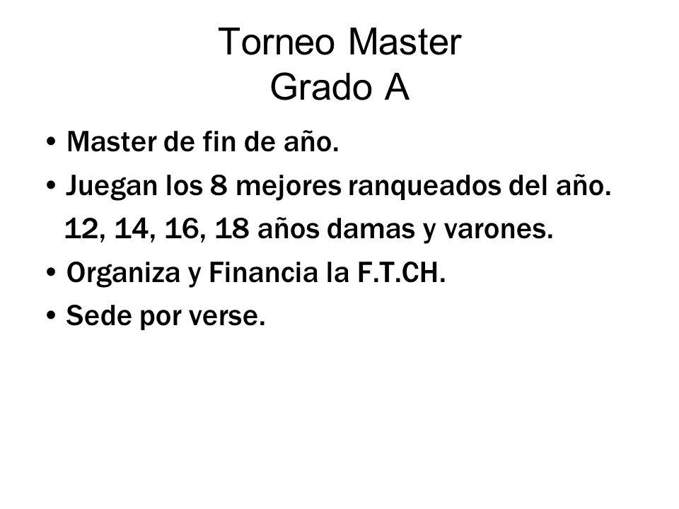 Torneo Master Grado A Master de fin de año. Juegan los 8 mejores ranqueados del año.