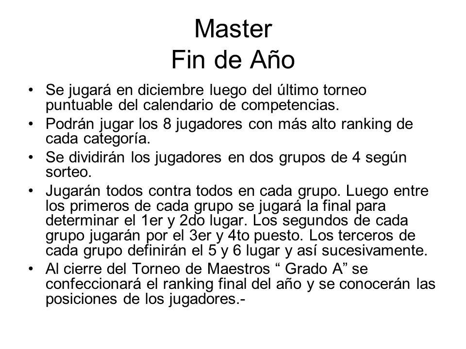Master Fin de Año Se jugará en diciembre luego del último torneo puntuable del calendario de competencias.
