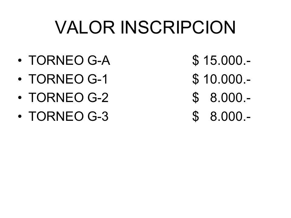 VALOR INSCRIPCION TORNEO G-A$ 15.000.- TORNEO G-1$ 10.000.- TORNEO G-2$ 8.000.- TORNEO G-3$ 8.000.-