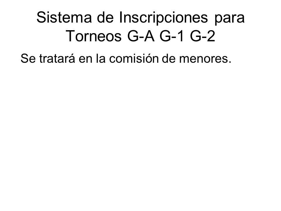 Sistema de Inscripciones para Torneos G-A G-1 G-2 Se tratará en la comisión de menores.