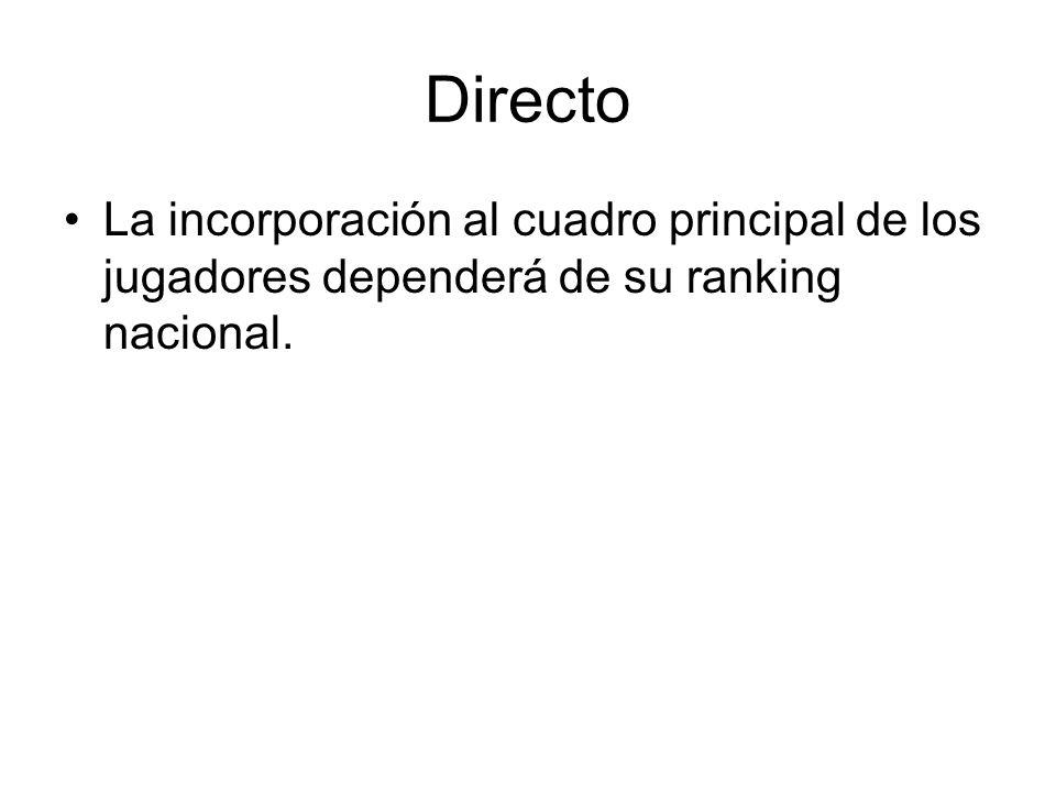 Directo La incorporación al cuadro principal de los jugadores dependerá de su ranking nacional.