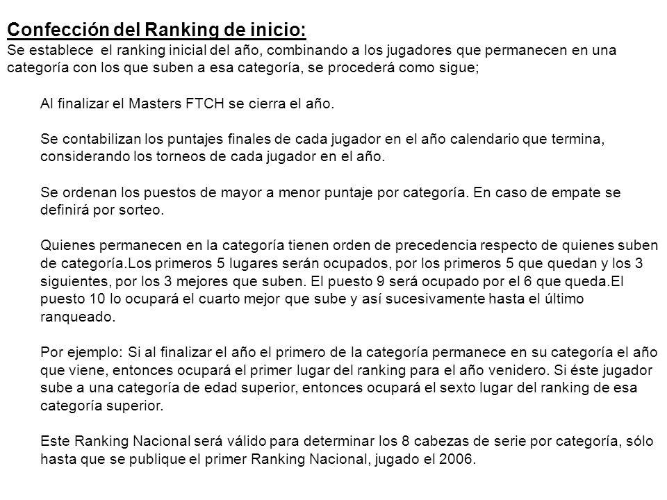 Confección del Ranking de inicio: Se establece el ranking inicial del año, combinando a los jugadores que permanecen en una categoría con los que suben a esa categoría, se procederá como sigue; Al finalizar el Masters FTCH se cierra el año.