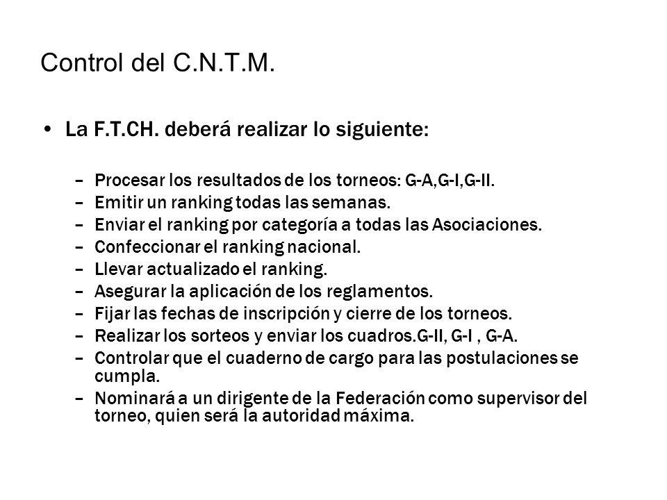 Control del C.N.T.M.La F.T.CH.