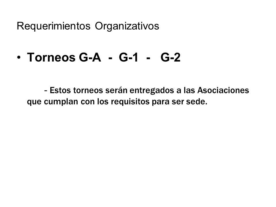 Requerimientos Organizativos Torneos G-A - G-1 - G-2 - Estos torneos serán entregados a las Asociaciones que cumplan con los requisitos para ser sede.
