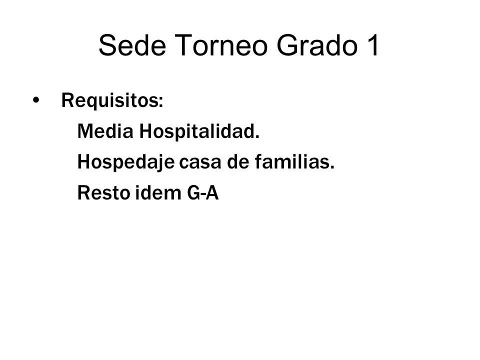 Sede Torneo Grado 1 Requisitos: Media Hospitalidad. Hospedaje casa de familias. Resto idem G-A