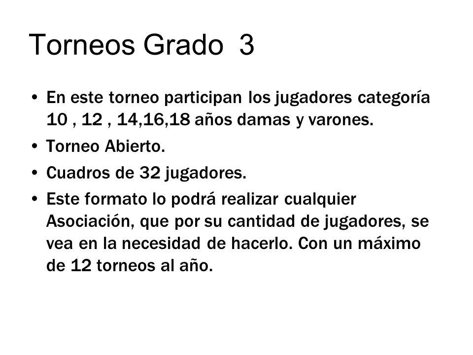 Torneos Grado 3 En este torneo participan los jugadores categoría 10, 12, 14,16,18 años damas y varones.