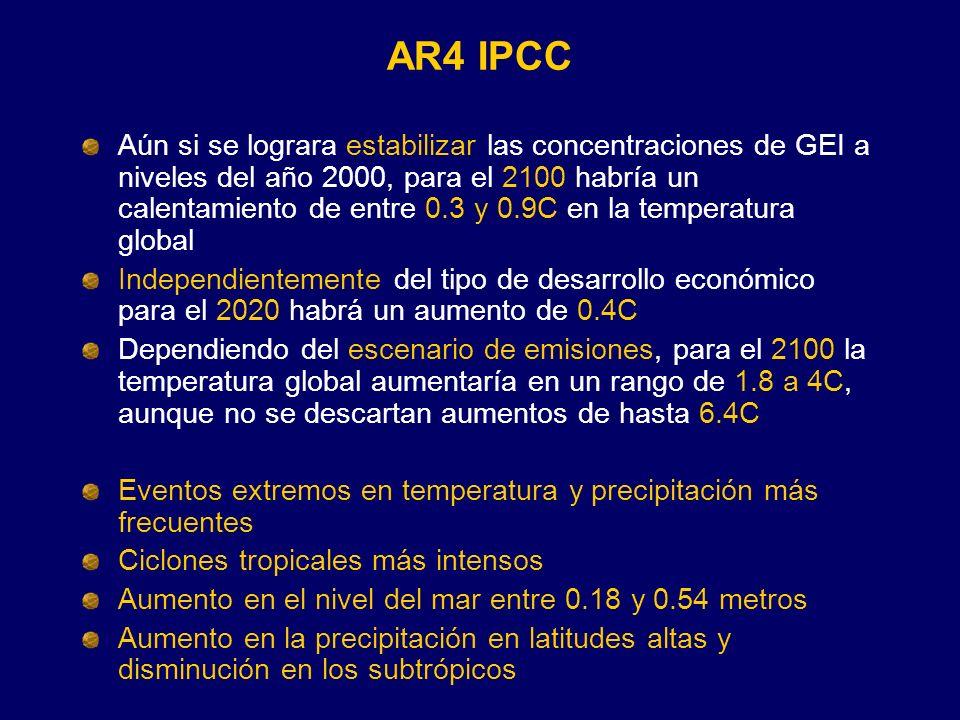 AR4 IPCC Aún si se lograra estabilizar las concentraciones de GEI a niveles del año 2000, para el 2100 habría un calentamiento de entre 0.3 y 0.9C en la temperatura global Independientemente del tipo de desarrollo económico para el 2020 habrá un aumento de 0.4C Dependiendo del escenario de emisiones, para el 2100 la temperatura global aumentaría en un rango de 1.8 a 4C, aunque no se descartan aumentos de hasta 6.4C Eventos extremos en temperatura y precipitación más frecuentes Ciclones tropicales más intensos Aumento en el nivel del mar entre 0.18 y 0.54 metros Aumento en la precipitación en latitudes altas y disminución en los subtrópicos