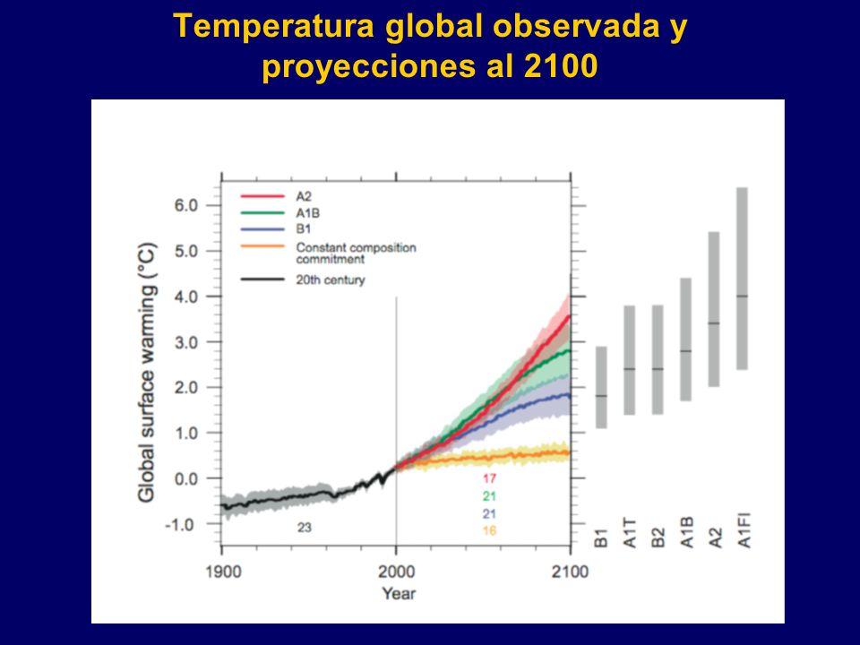 Temperatura global observada y proyecciones al 2100