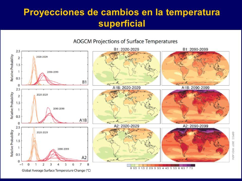 Proyecciones de cambios en la temperatura superficial