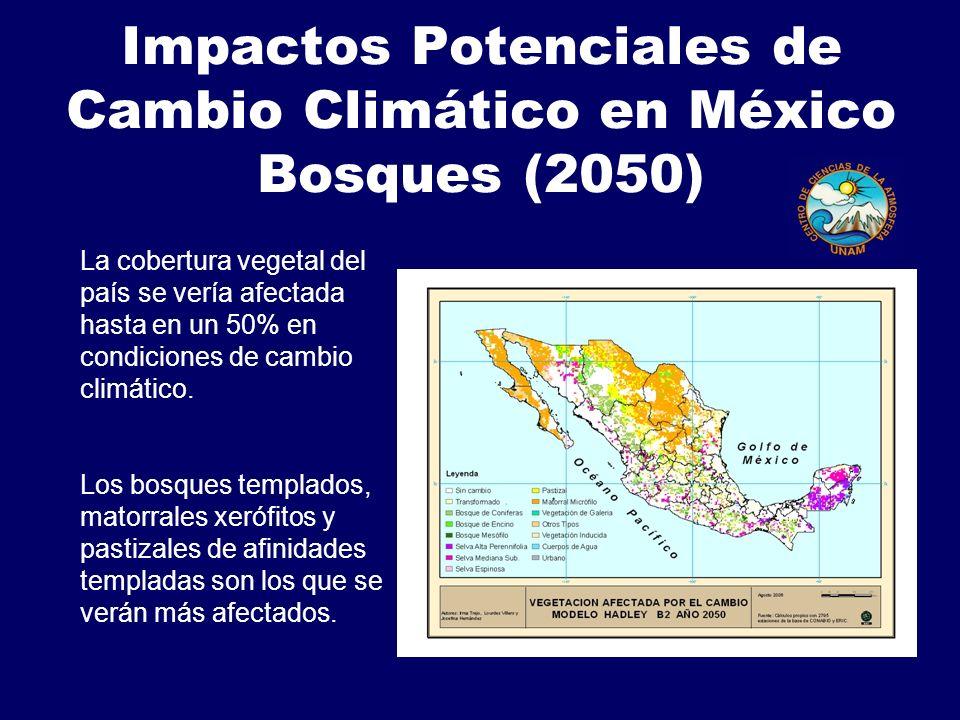 Impactos Potenciales de Cambio Climático en México Bosques (2050) La cobertura vegetal del país se vería afectada hasta en un 50% en condiciones de ca