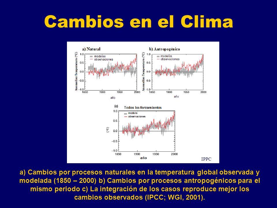 Cambios en el Clima a) Cambios por procesos naturales en la temperatura global observada y modelada (1850 – 2000) b) Cambios por procesos antropogénicos para el mismo periodo c) La integración de los casos reproduce mejor los cambios observados (IPCC; WGI, 2001).