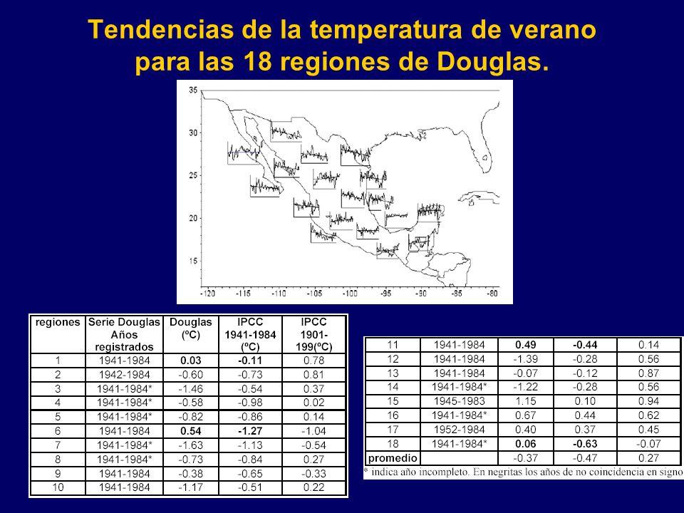 Tendencias de la temperatura de verano para las 18 regiones de Douglas.
