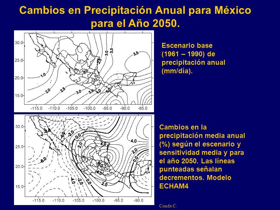 Escenario base (1961 – 1990) de precipitación anual (mm/día). Cambios en la precipitación media anual (%) según el escenario y sensitividad media y pa