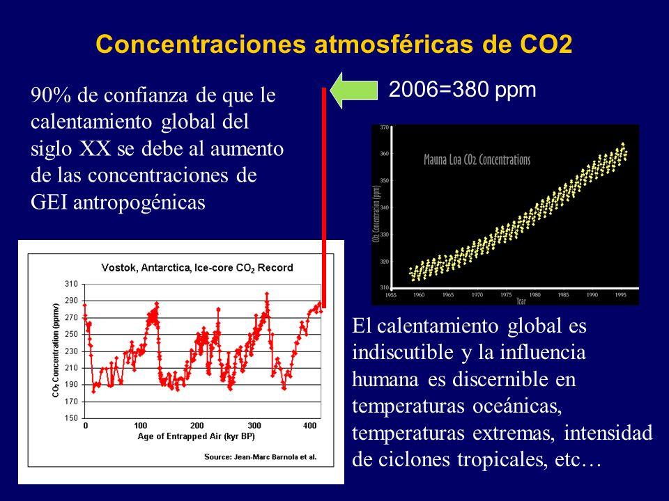 Concentraciones atmosféricas de CO2 2006=380 ppm 90% de confianza de que le calentamiento global del siglo XX se debe al aumento de las concentraciones de GEI antropogénicas El calentamiento global es indiscutible y la influencia humana es discernible en temperaturas oceánicas, temperaturas extremas, intensidad de ciclones tropicales, etc…