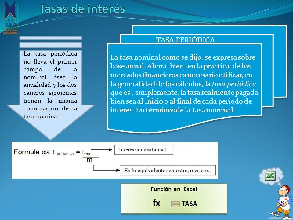 TASA EFECTIVA Es la tasa de interés correspondiente a un periodo cuando ha habido reinversión o capitalización el interés por subperíodos.