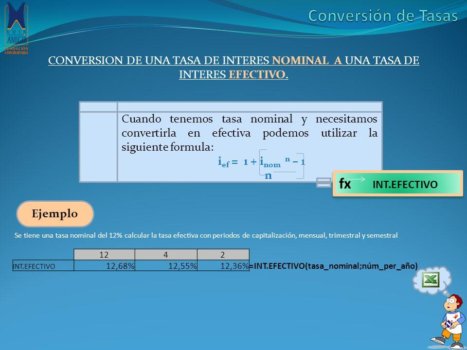 COVERSION DE UNA TASA DE INTERES EFECTIVO A UNA TASA DE INTERES NOMINAL Cuando tenemos un tasa efectiva y la vamos a pasar a tasa nominal utilizamos la otra forma: i nom = n (1+ i ef ) (1/n) - 1 fx TASA.NONIMAL Ejemplo Se tiene una tasa nominal del 8,64% EA calcular la tasa nominal con periodos de capitalización, mensual, trimestral y semestral 1242 TASA.NOMINAL8,32%8,37%8,46%=TASA.NOMINAL(tasa_efect;núm_per_año)