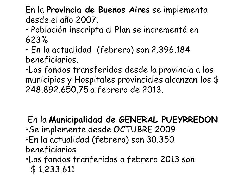 En la Provincia de Buenos Aires se implementa desde el año 2007. Población inscripta al Plan se incrementó en 623% En la actualidad (febrero) son 2.39