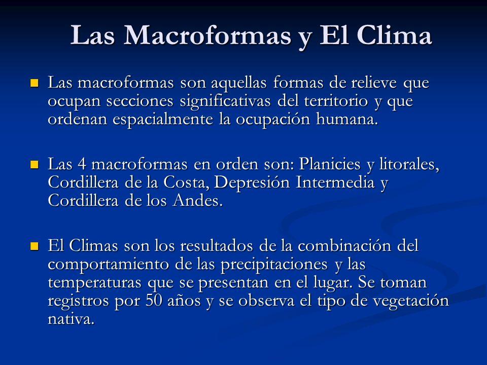 Las Macroformas y El Clima Las macroformas son aquellas formas de relieve que ocupan secciones significativas del territorio y que ordenan espacialmen