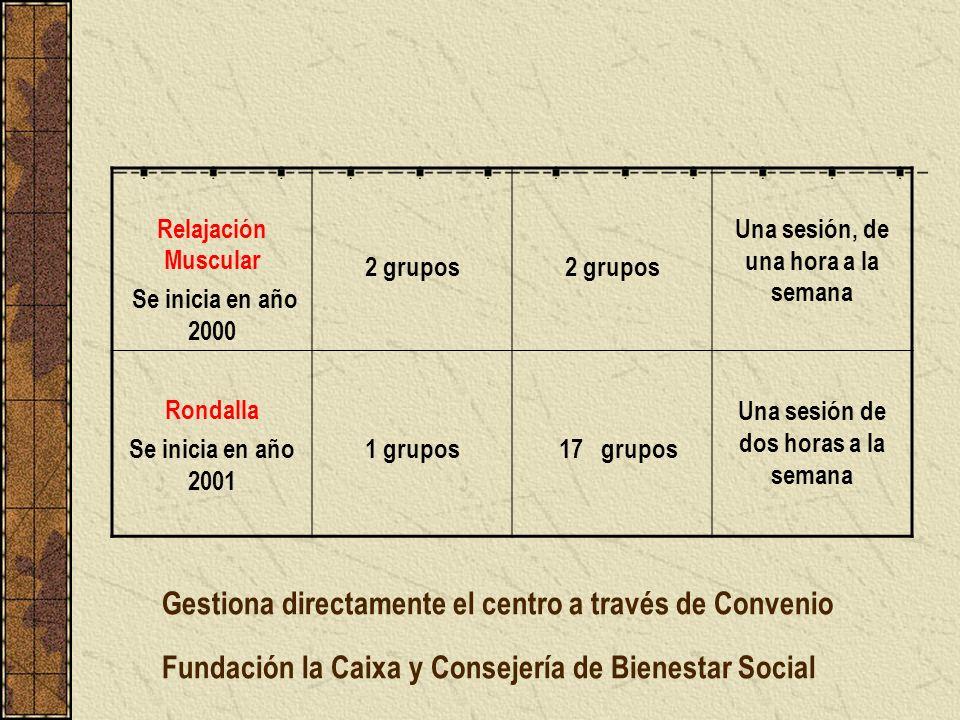 Gestiona directamente el centro a través de Convenio Fundación la Caixa y Consejería de Bienestar Social Relajación Muscular Se inicia en año 2000 2 g