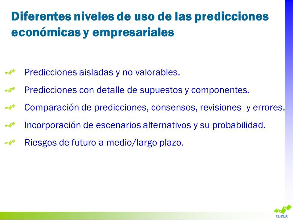 Predicciones aisladas y no valorables. Predicciones con detalle de supuestos y componentes. Comparación de predicciones, consensos, revisiones y error
