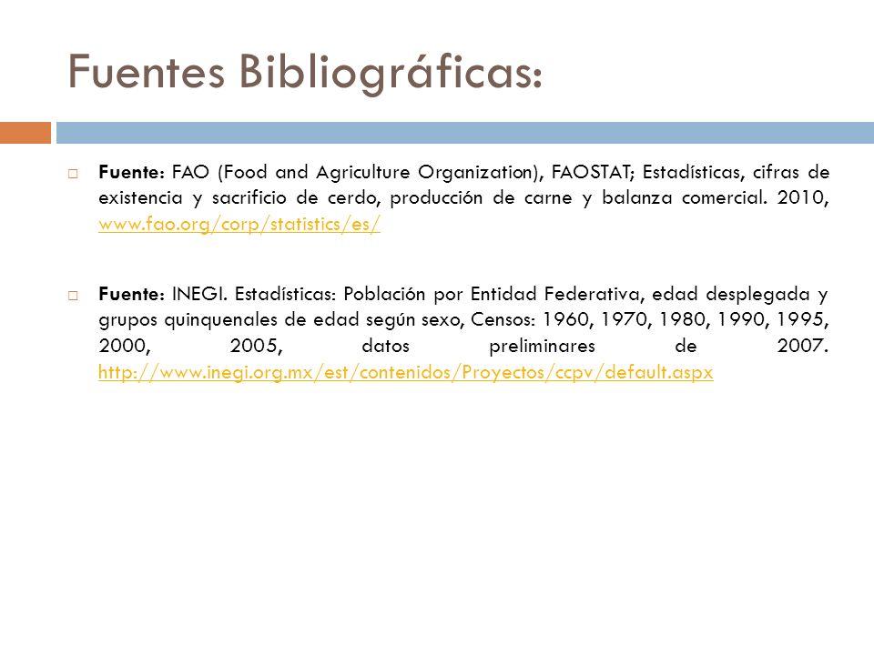 Fuentes Bibliográficas: Fuente: FAO (Food and Agriculture Organization), FAOSTAT; Estadísticas, cifras de existencia y sacrificio de cerdo, producción