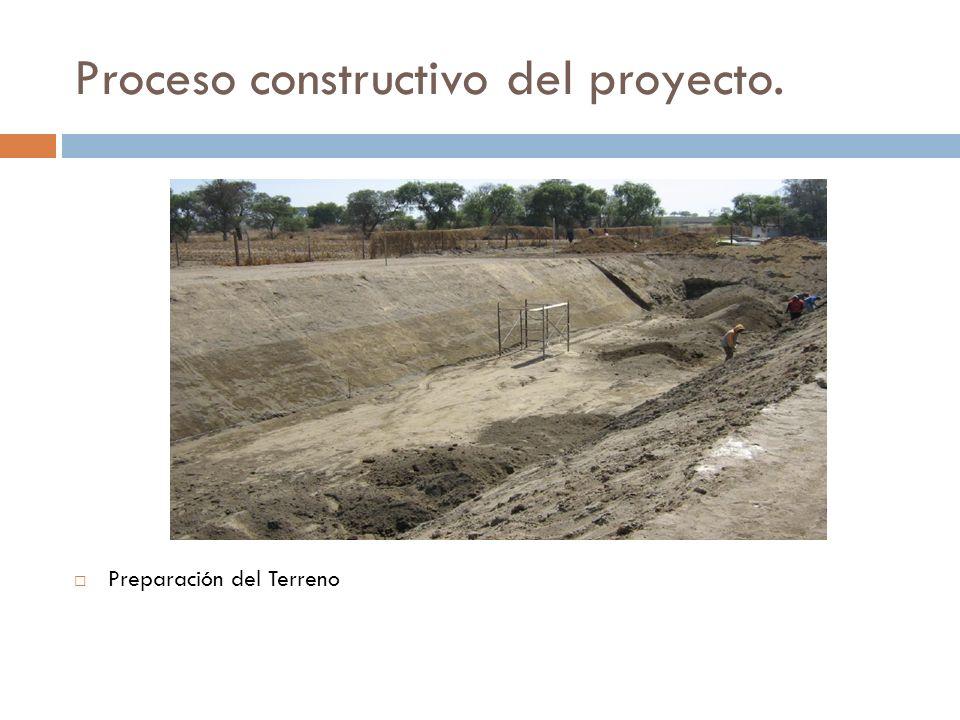 Proceso constructivo del proyecto. Preparación del Terreno