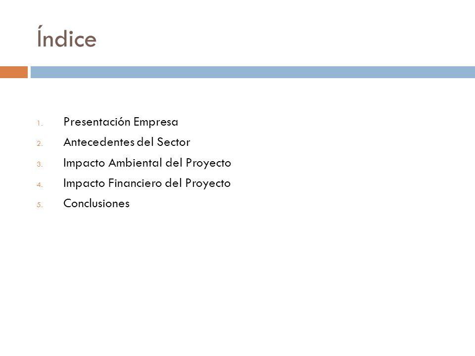 Índice 1. Presentación Empresa 2. Antecedentes del Sector 3. Impacto Ambiental del Proyecto 4. Impacto Financiero del Proyecto 5. Conclusiones