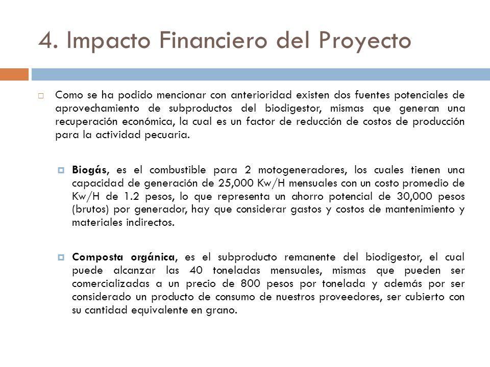 4. Impacto Financiero del Proyecto Como se ha podido mencionar con anterioridad existen dos fuentes potenciales de aprovechamiento de subproductos del