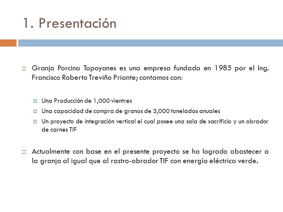 1. Presentación Granja Porcina Topoyanes es una empresa fundada en 1985 por el Ing. Francisco Roberto Treviño Priante; contamos con: Una Producción de