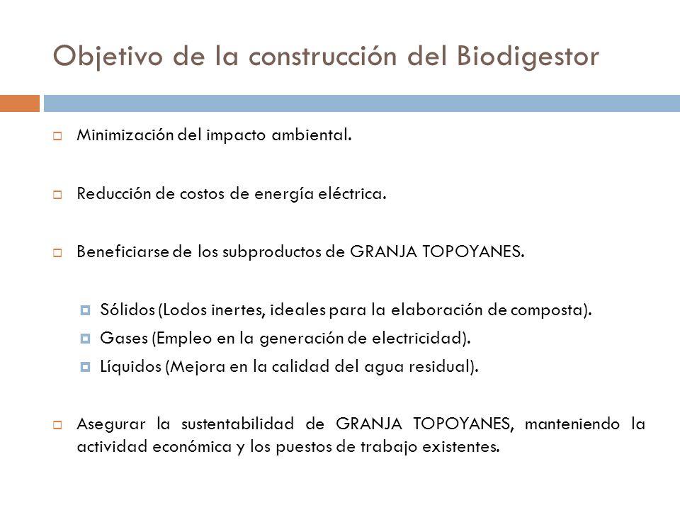 Objetivo de la construcción del Biodigestor Minimización del impacto ambiental. Reducción de costos de energía eléctrica. Beneficiarse de los subprodu
