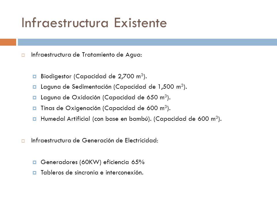 Reducción del Impacto ambiental del Proyecto: Tratamiento de agua residual.
