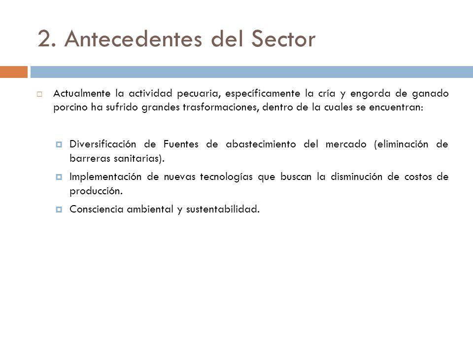 Diversificación de Fuentes de abastecimiento del Mercado Producción Local.