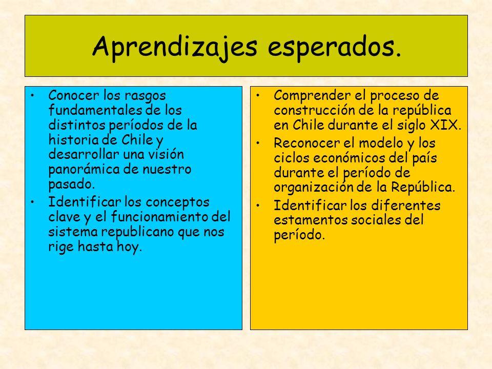 Aprendizajes esperados. Conocer los rasgos fundamentales de los distintos períodos de la historia de Chile y desarrollar una visión panorámica de nues