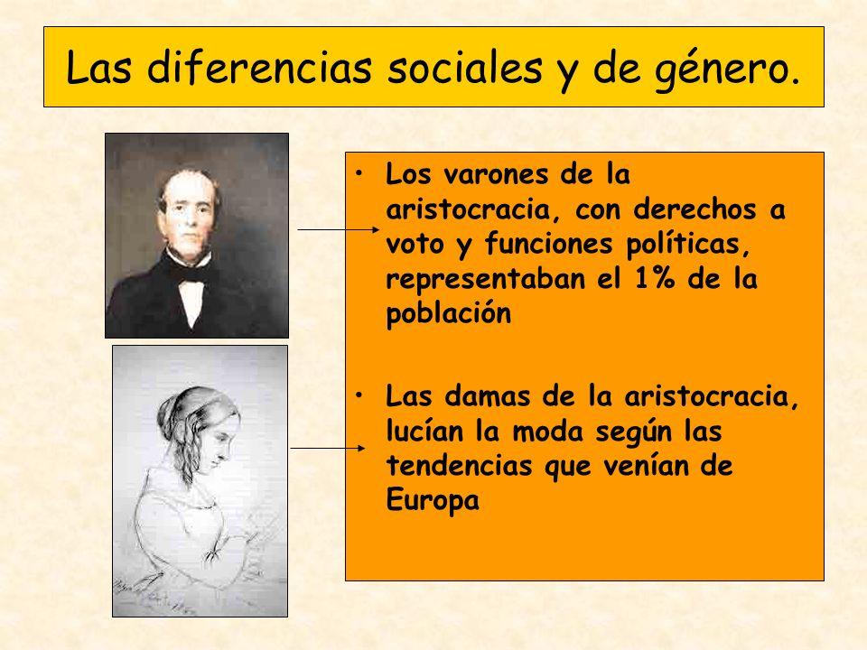 Las diferencias sociales y de género. Los varones de la aristocracia, con derechos a voto y funciones políticas, representaban el 1% de la población L