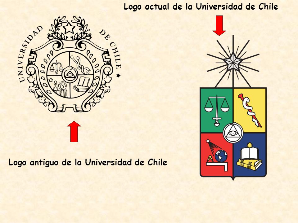 Logo antiguo de la Universidad de Chile Logo actual de la Universidad de Chile