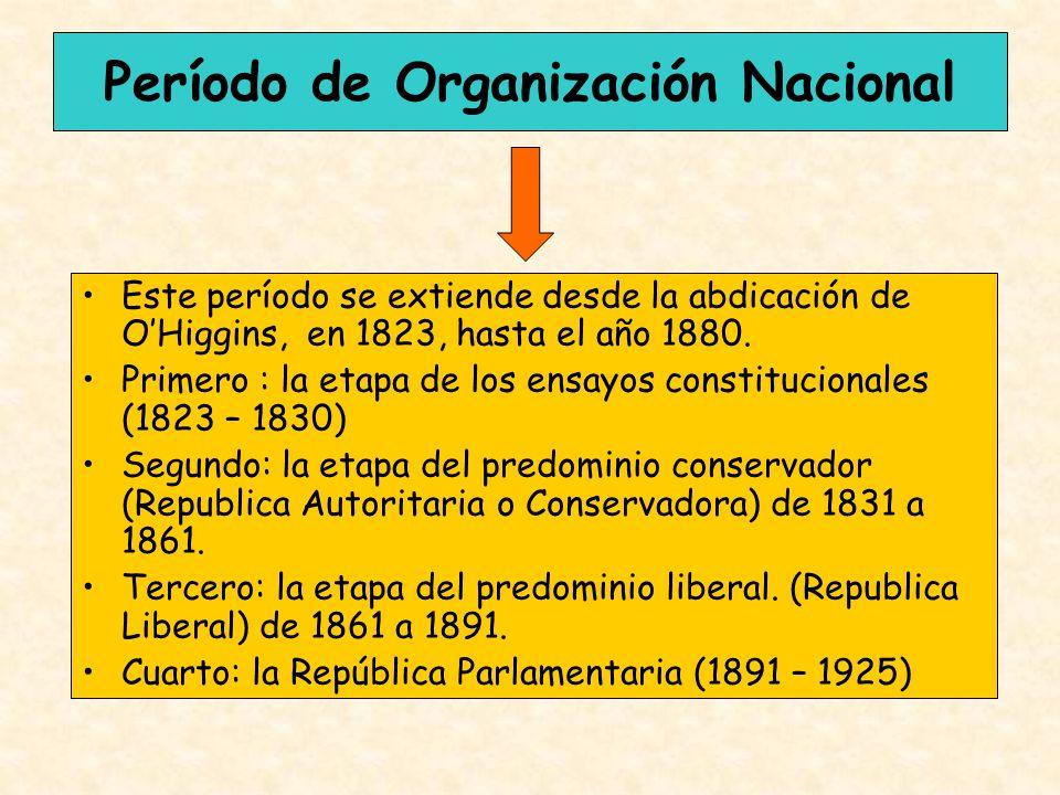 Período de Organización Nacional Este período se extiende desde la abdicación de OHiggins, en 1823, hasta el año 1880. Primero : la etapa de los ensay