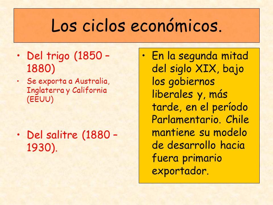 Los ciclos económicos. Del trigo (1850 – 1880) Se exporta a Australia, Inglaterra y California (EEUU) Del salitre (1880 – 1930). En la segunda mitad d